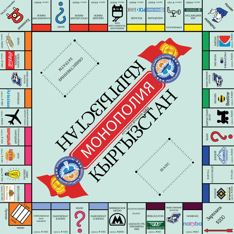 Как сделать монополию на русском